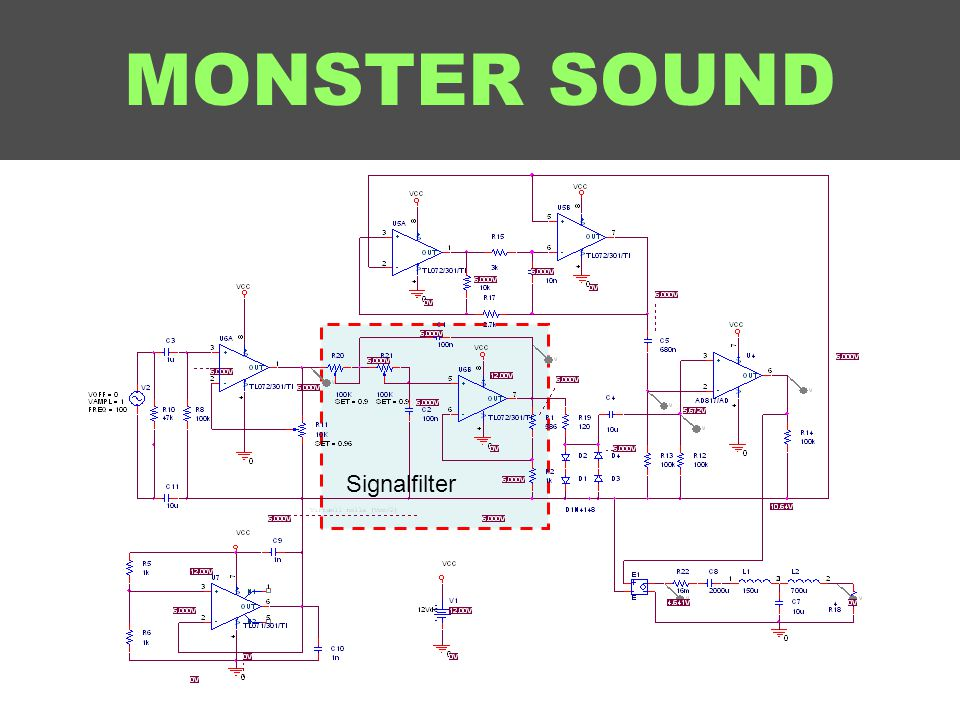 MONSTER SOUND Signalfilter