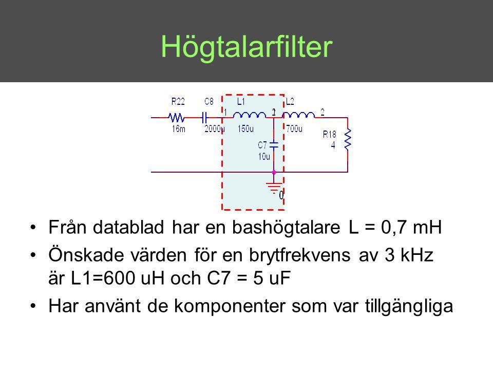 Högtalarfilter Från datablad har en bashögtalare L = 0,7 mH
