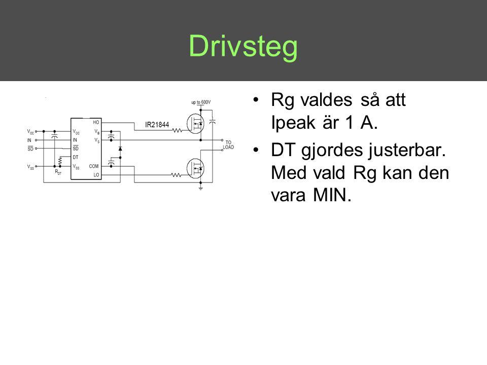 Drivsteg Rg valdes så att Ipeak är 1 A.