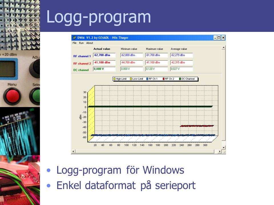 Logg-program Logg-program för Windows Enkel dataformat på serieport