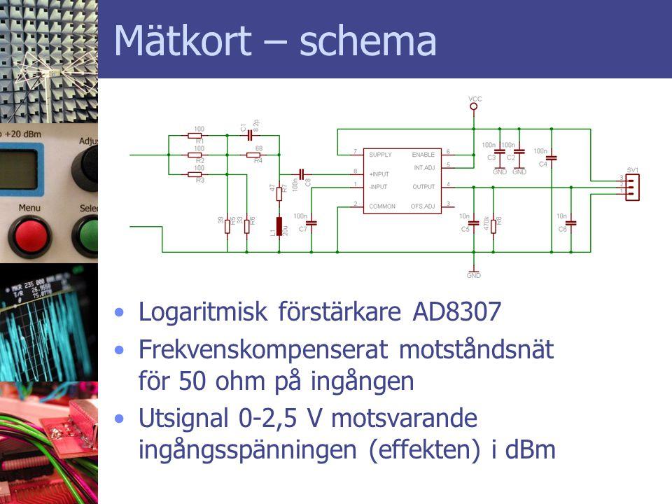 Mätkort – schema Logaritmisk förstärkare AD8307