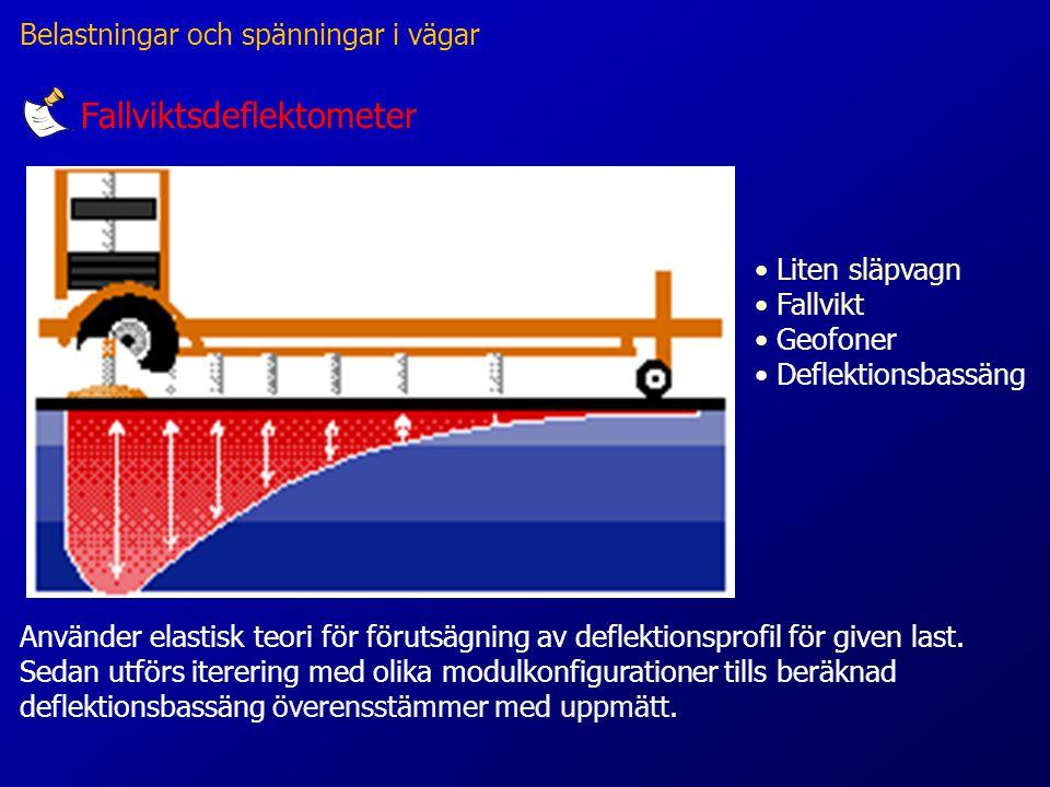 Belastningar och spänningar i vägar