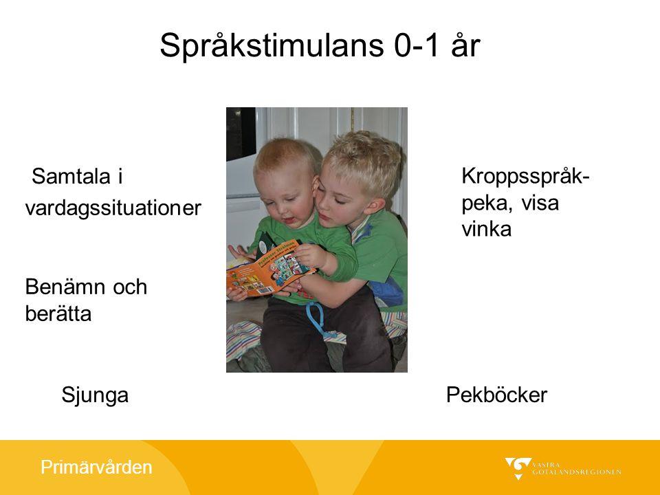 Språkstimulans 0-1 år Samtala i Kroppsspråk- peka, visa vinka
