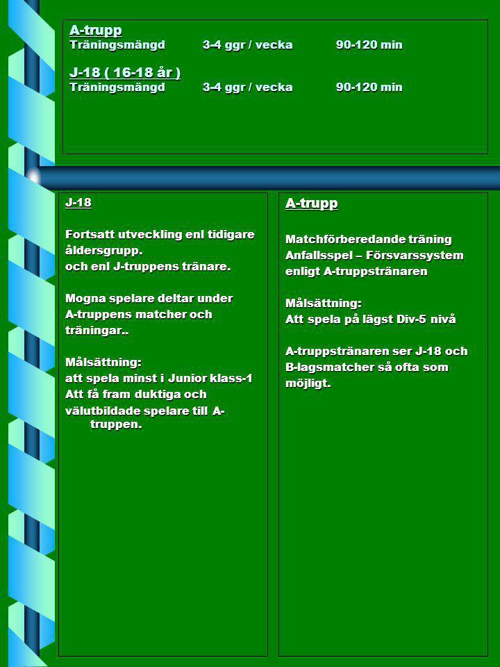 A-trupp Träningsmängd. 3-4 ggr / vecka
