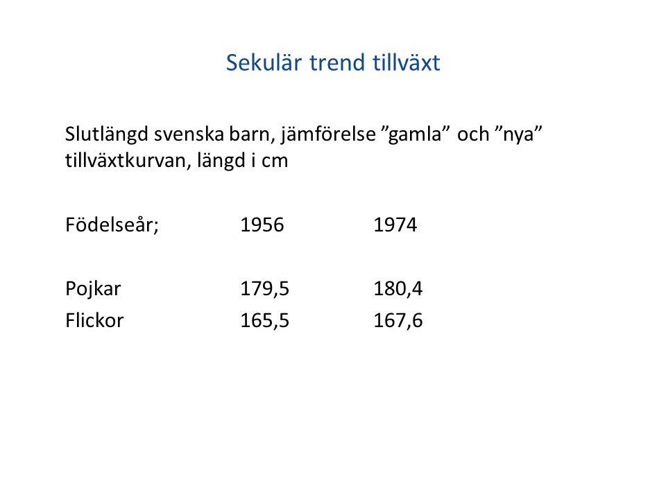 Sekulär trend tillväxt