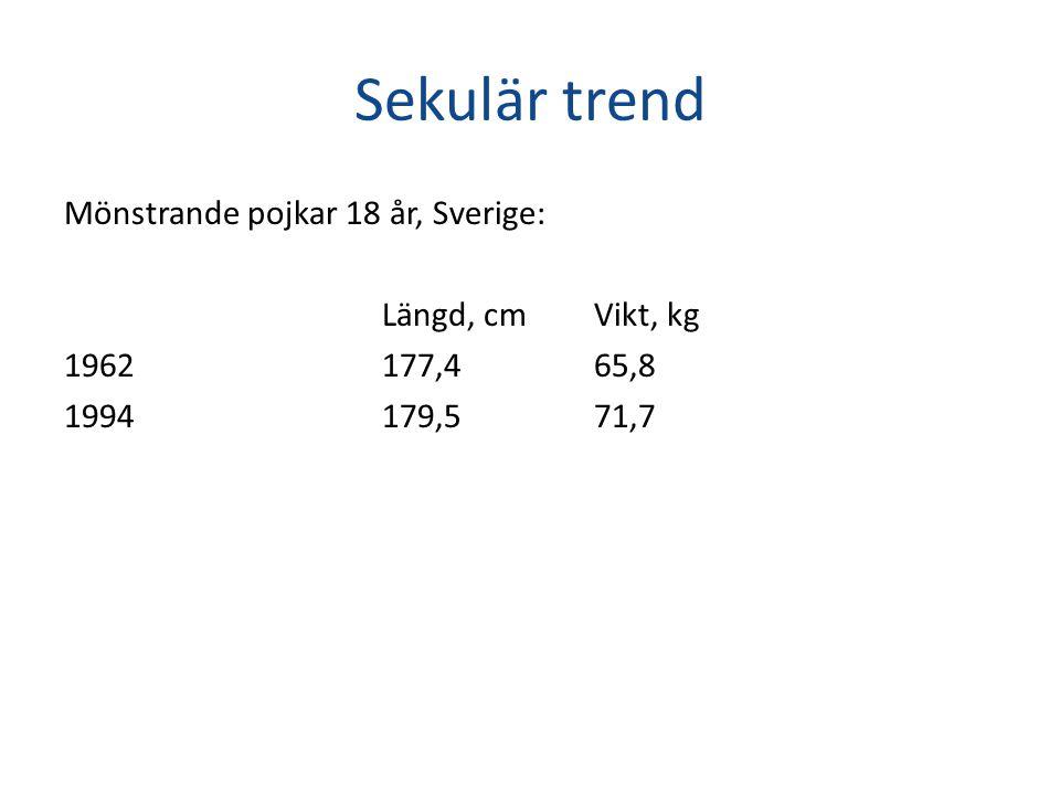Sekulär trend Mönstrande pojkar 18 år, Sverige: Längd, cm Vikt, kg 1962 177,4 65,8 1994 179,5 71,7
