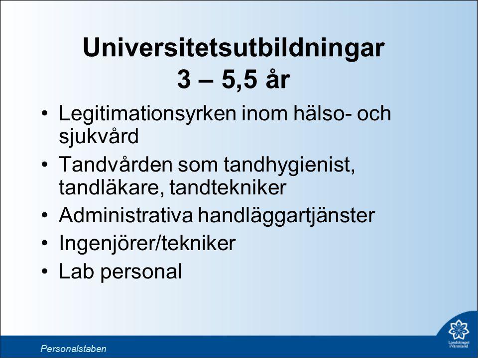 Universitetsutbildningar 3 – 5,5 år