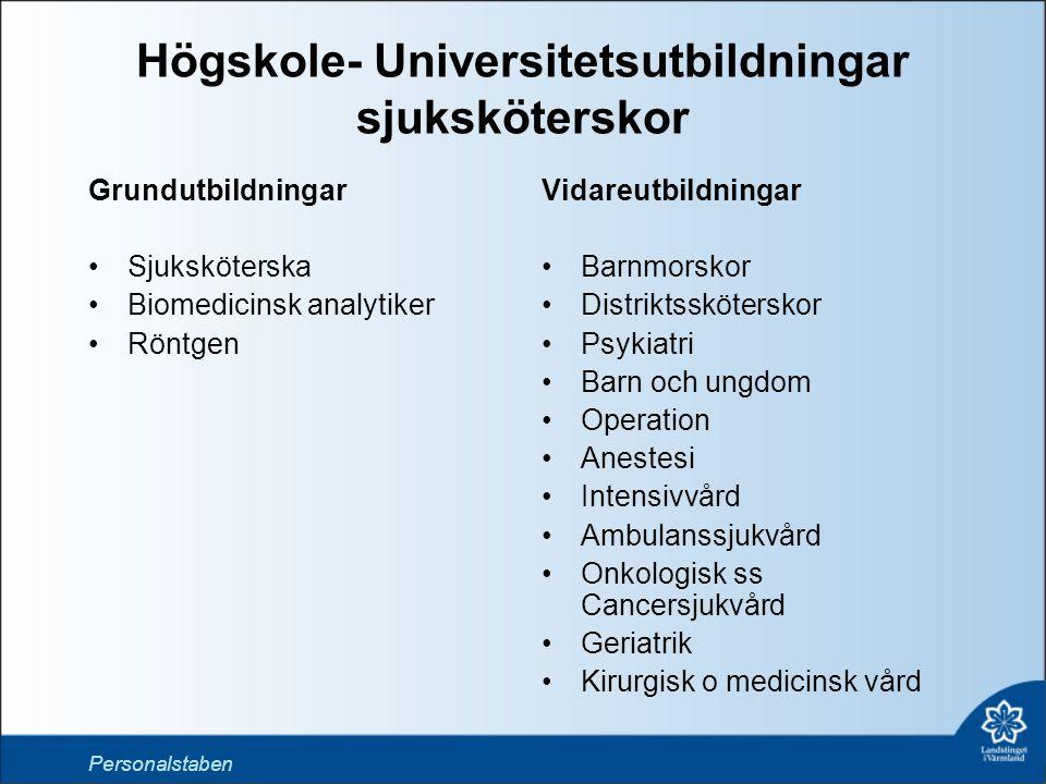 Högskole- Universitetsutbildningar sjuksköterskor