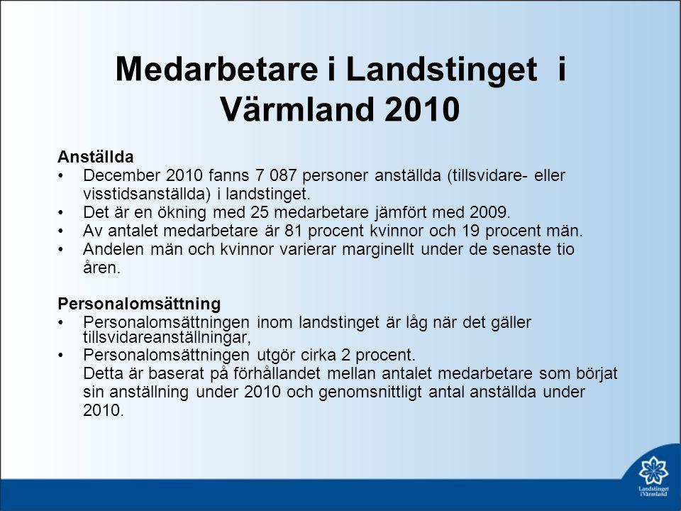 Medarbetare i Landstinget i Värmland 2010