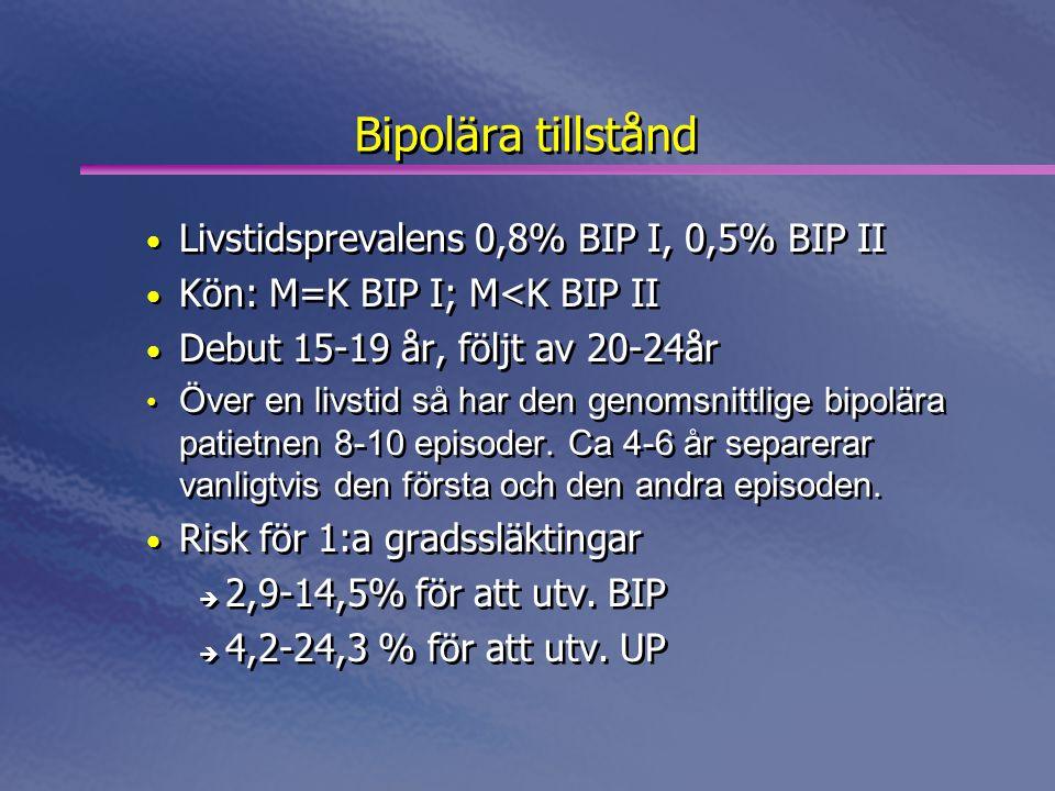 Bipolära tillstånd Livstidsprevalens 0,8% BIP I, 0,5% BIP II