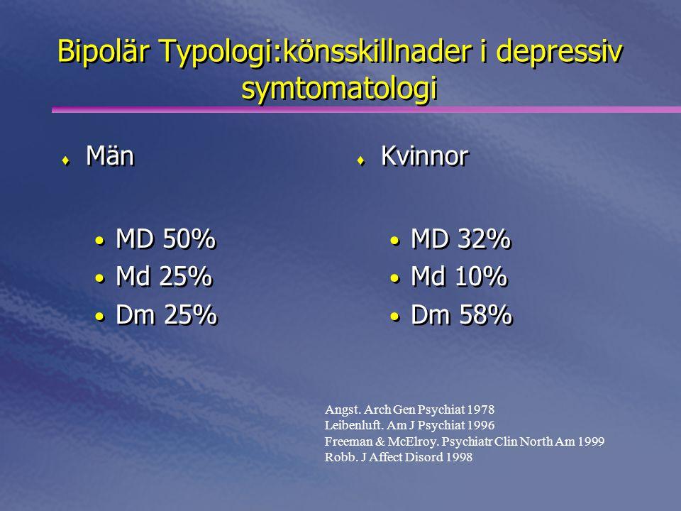 Bipolär Typologi:könsskillnader i depressiv symtomatologi