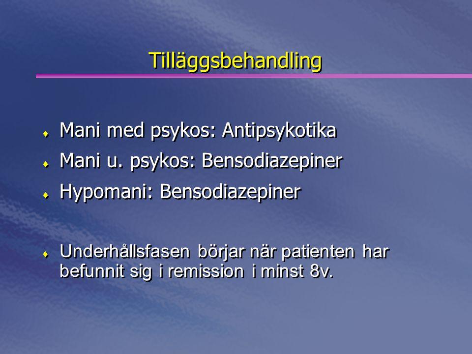Tilläggsbehandling Mani med psykos: Antipsykotika