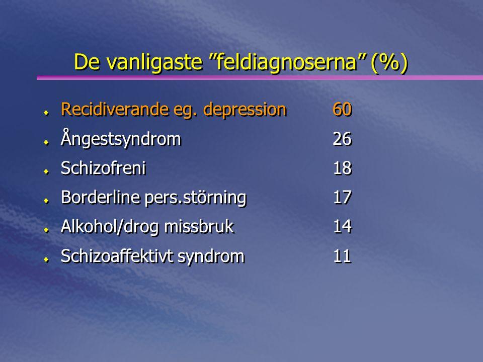 De vanligaste feldiagnoserna (%)