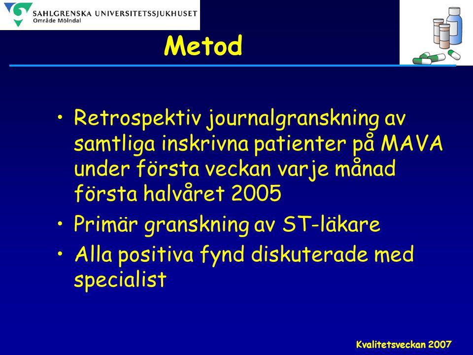 Metod Retrospektiv journalgranskning av samtliga inskrivna patienter på MAVA under första veckan varje månad första halvåret 2005.