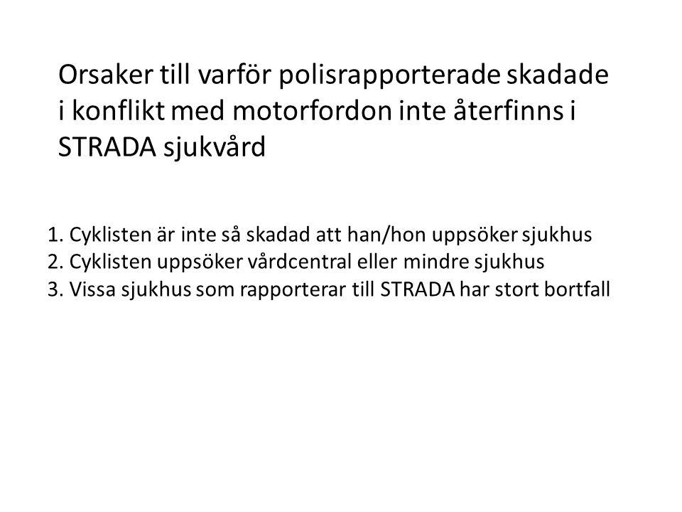 Orsaker till varför polisrapporterade skadade i konflikt med motorfordon inte återfinns i STRADA sjukvård