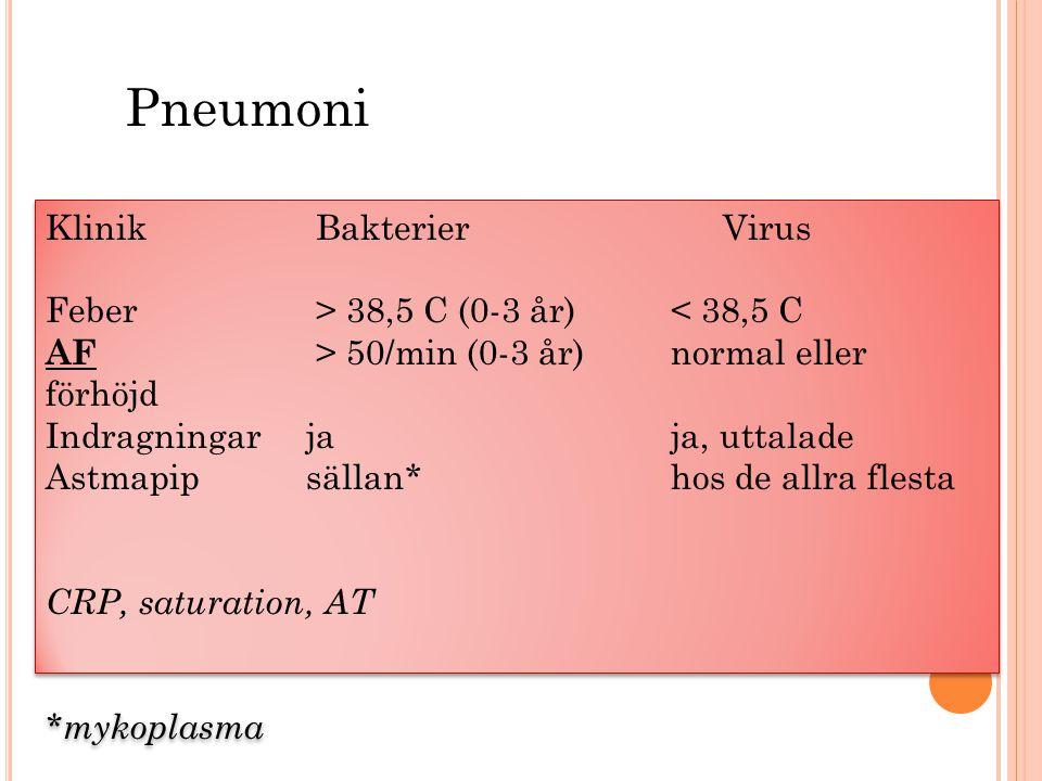 Pneumoni Klinik Bakterier Virus Feber > 38,5 C (0-3 år) < 38,5 C