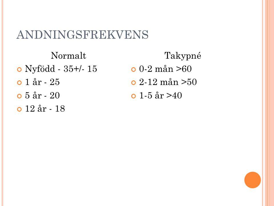 ANDNINGSFREKVENS Normalt Nyfödd - 35+/- 15 1 år - 25 5 år - 20