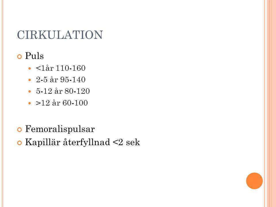 CIRKULATION Puls Femoralispulsar Kapillär återfyllnad <2 sek