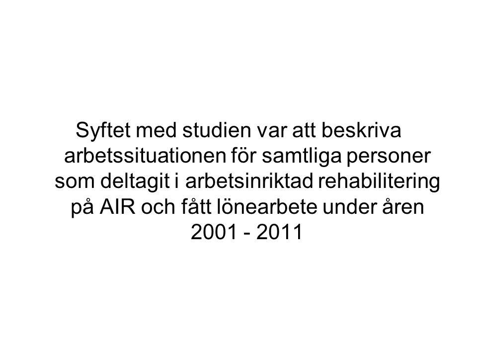 Syftet med studien var att beskriva arbetssituationen för samtliga personer som deltagit i arbetsinriktad rehabilitering på AIR och fått lönearbete under åren 2001 - 2011