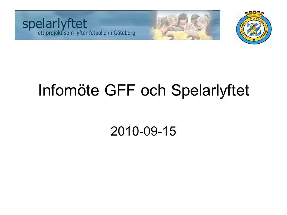 Infomöte GFF och Spelarlyftet