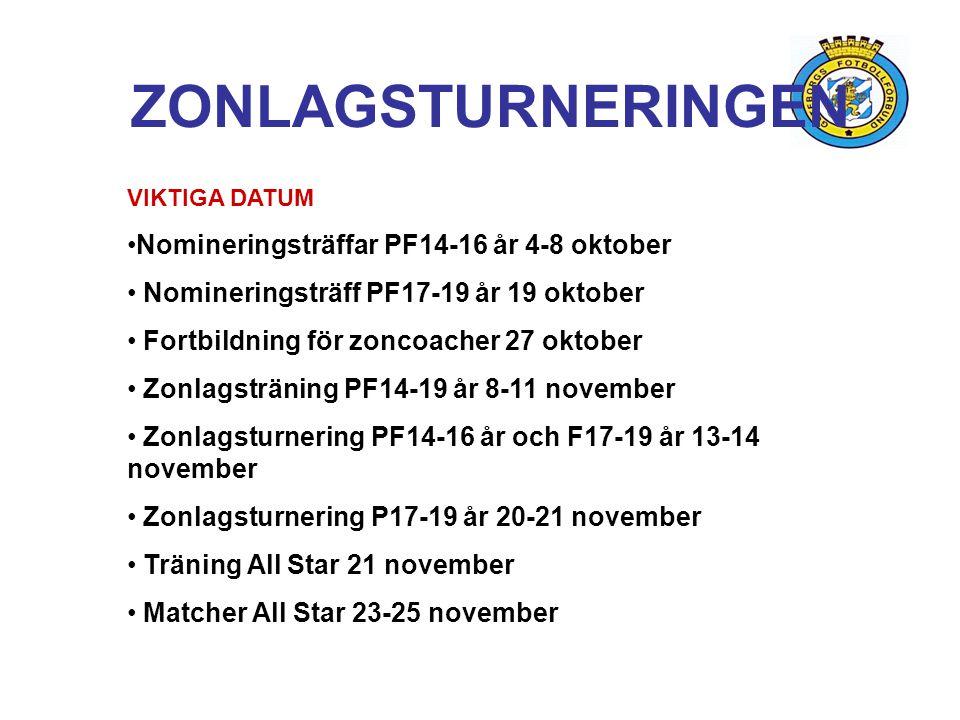 ZONLAGSTURNERINGEN Nomineringsträffar PF14-16 år 4-8 oktober