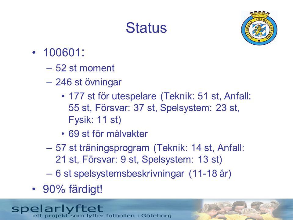 Status 100601: 90% färdigt! 52 st moment 246 st övningar