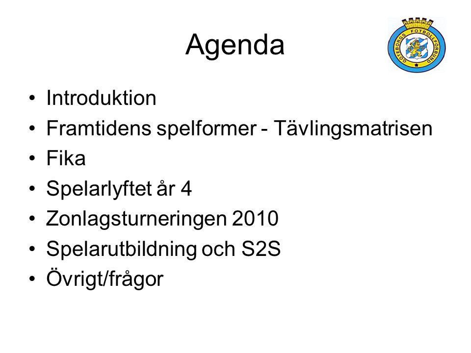 Agenda Introduktion Framtidens spelformer - Tävlingsmatrisen Fika