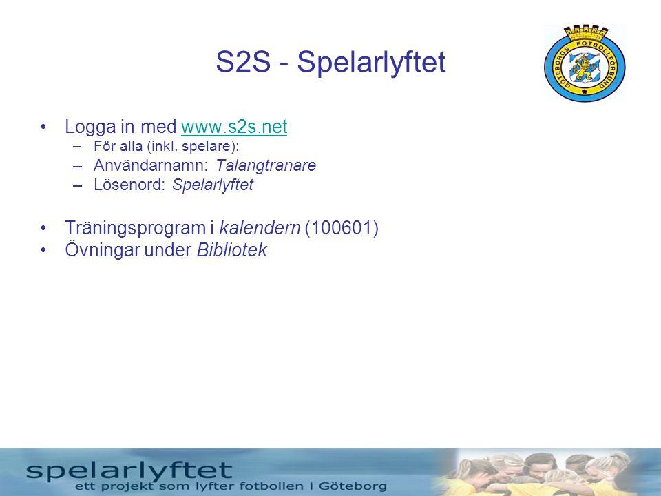 S2S - Spelarlyftet Logga in med www.s2s.net