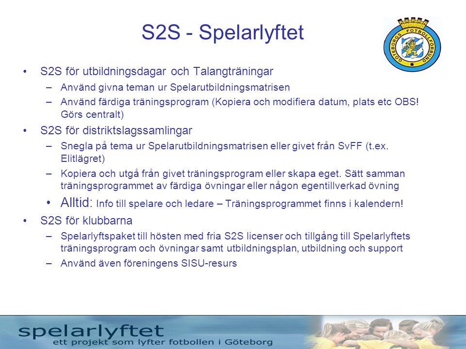 S2S - Spelarlyftet S2S för utbildningsdagar och Talangträningar. Använd givna teman ur Spelarutbildningsmatrisen.