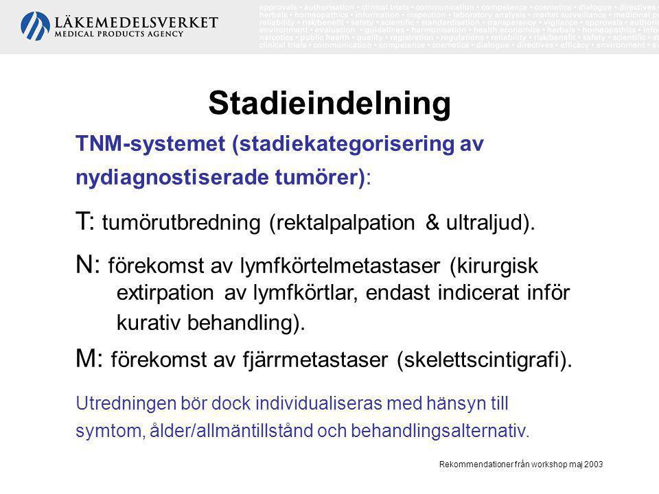 Stadieindelning T: tumörutbredning (rektalpalpation & ultraljud).