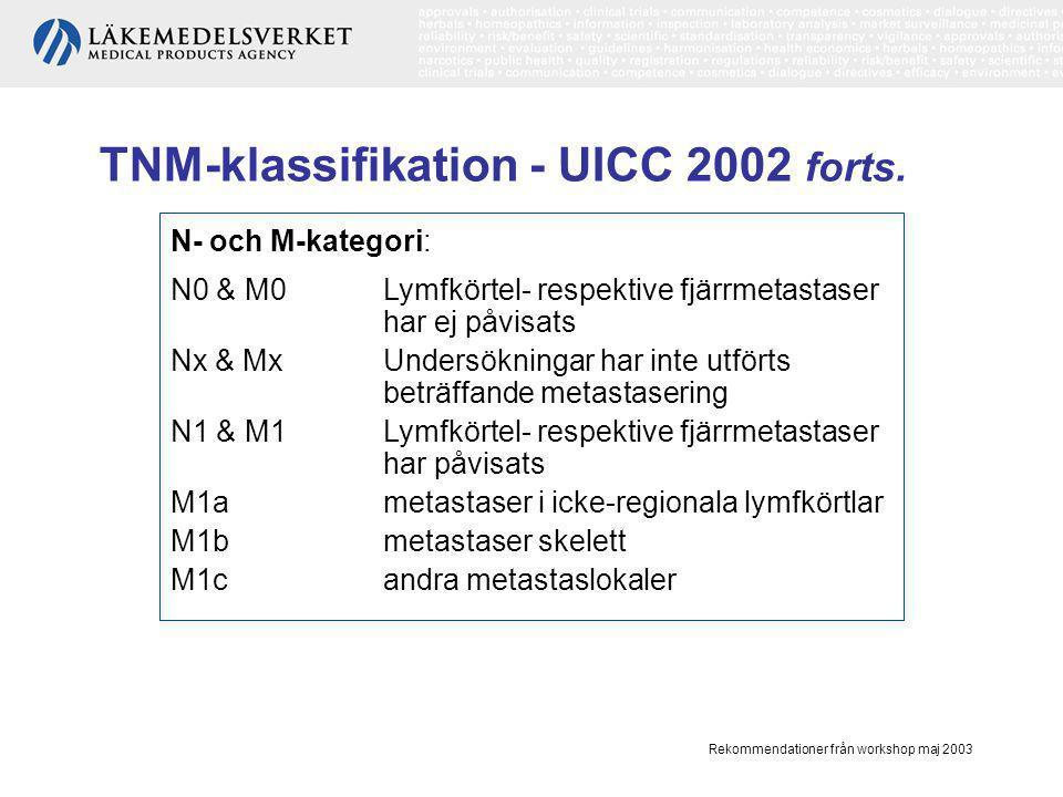 TNM-klassifikation - UICC 2002 forts.