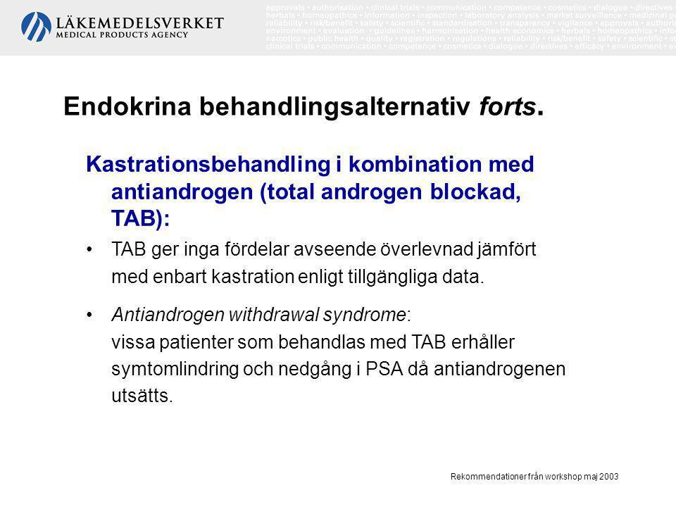 Endokrina behandlingsalternativ forts.