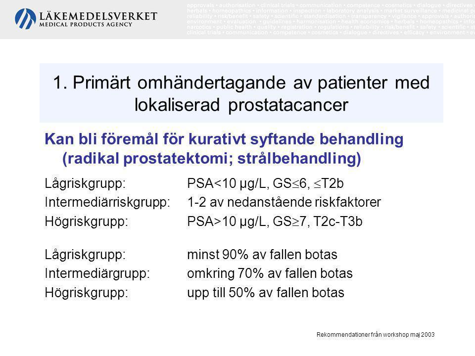 1. Primärt omhändertagande av patienter med lokaliserad prostatacancer