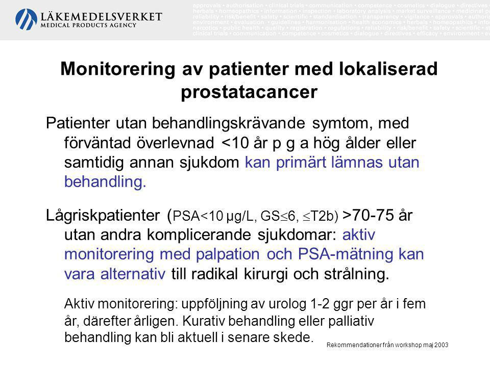Monitorering av patienter med lokaliserad prostatacancer