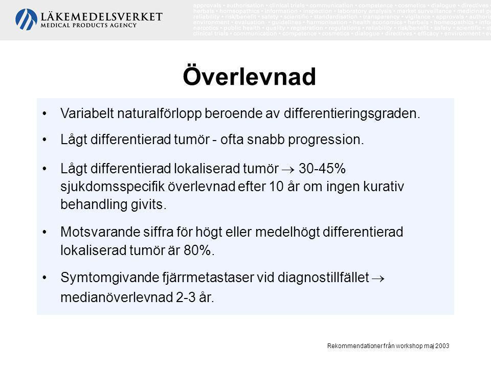 Överlevnad Variabelt naturalförlopp beroende av differentieringsgraden. Lågt differentierad tumör - ofta snabb progression.