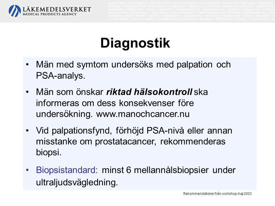 Diagnostik Män med symtom undersöks med palpation och PSA-analys.