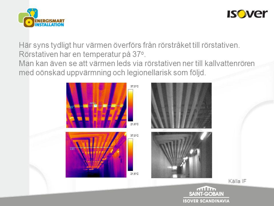 Här syns tydligt hur värmen överförs från rörstråket till rörstativen.