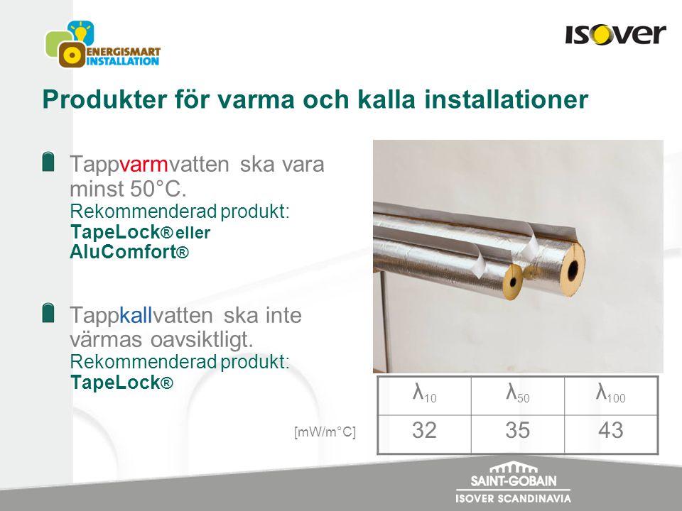 Produkter för varma och kalla installationer