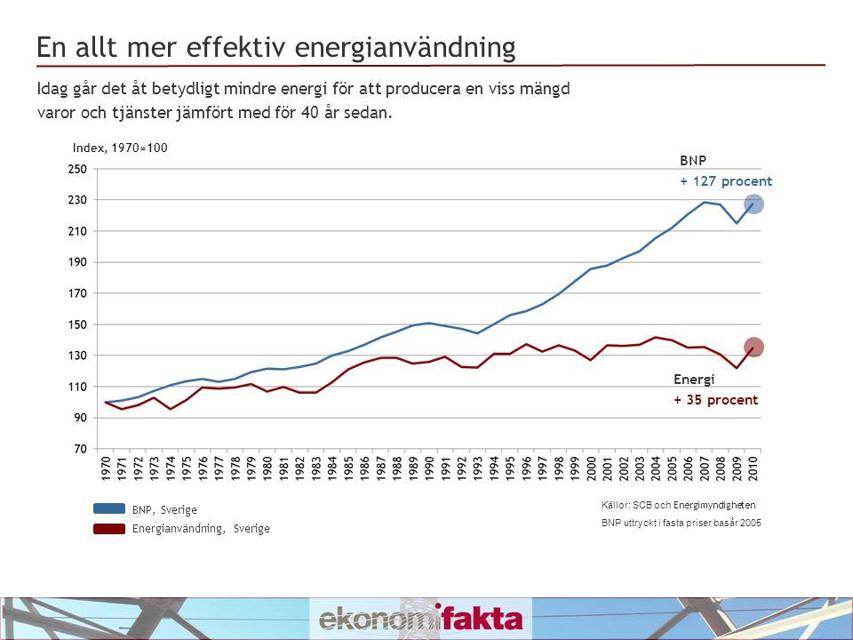 En allt mer effektiv energianvändning
