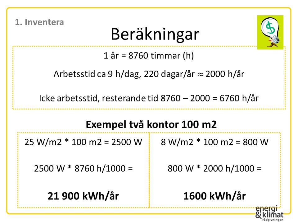 Beräkningar Exempel två kontor 100 m2 21 900 kWh/år 1600 kWh/år