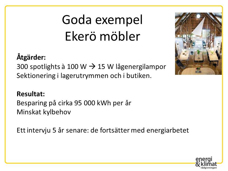 Goda exempel Ekerö möbler