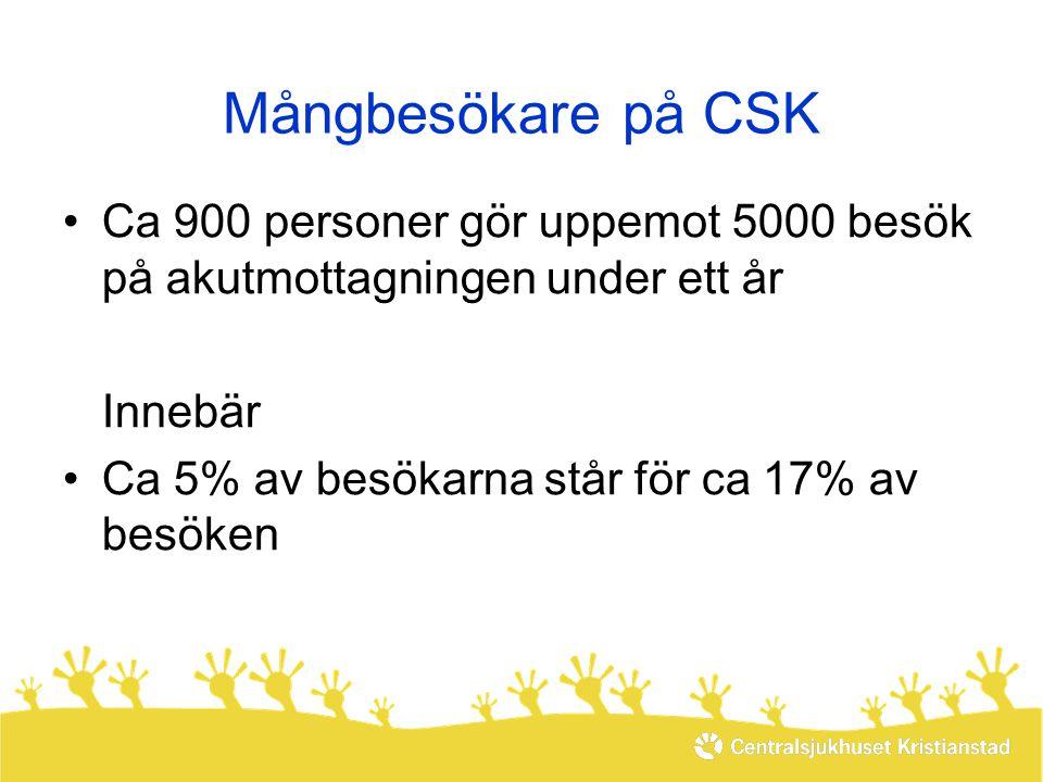 Mångbesökare på CSK Ca 900 personer gör uppemot 5000 besök på akutmottagningen under ett år. Innebär.