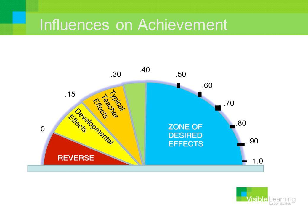 Influences on Achievement