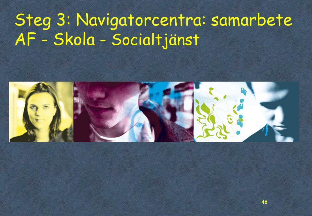 Steg 3: Navigatorcentra: samarbete AF - Skola - Socialtjänst