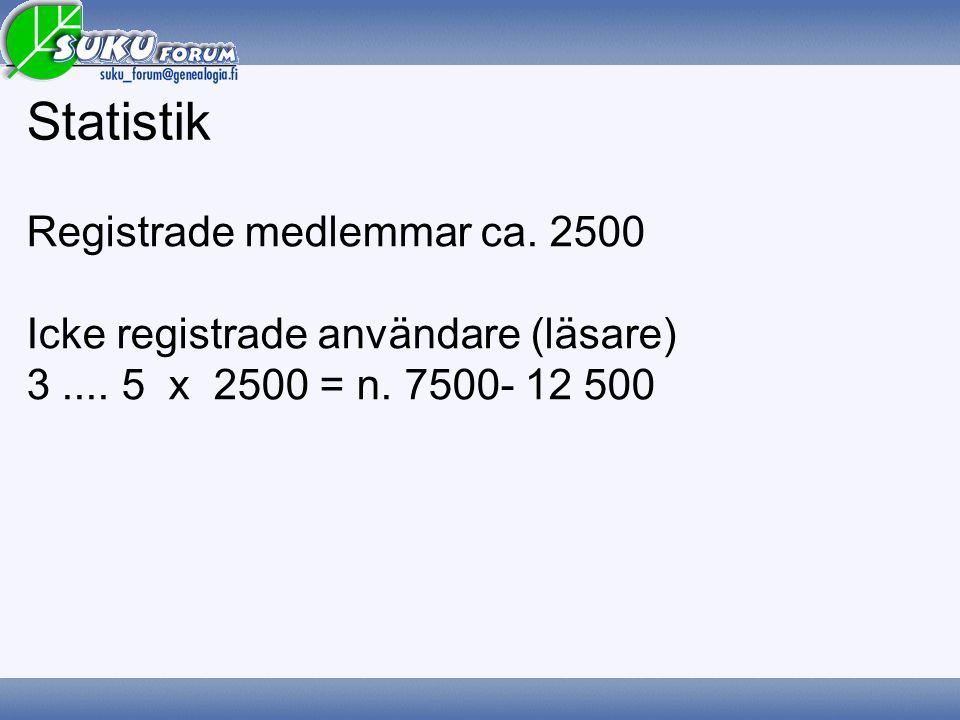 Statistik Registrade medlemmar ca. 2500 Icke registrade användare (läsare) 3 ....