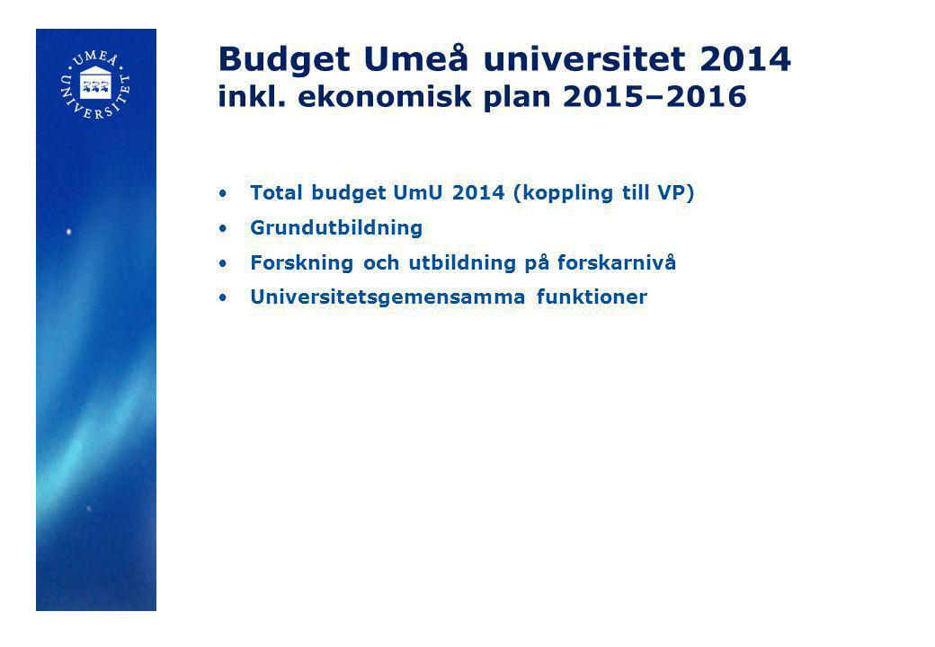 Budget Umeå universitet 2014 inkl. ekonomisk plan 2015–2016