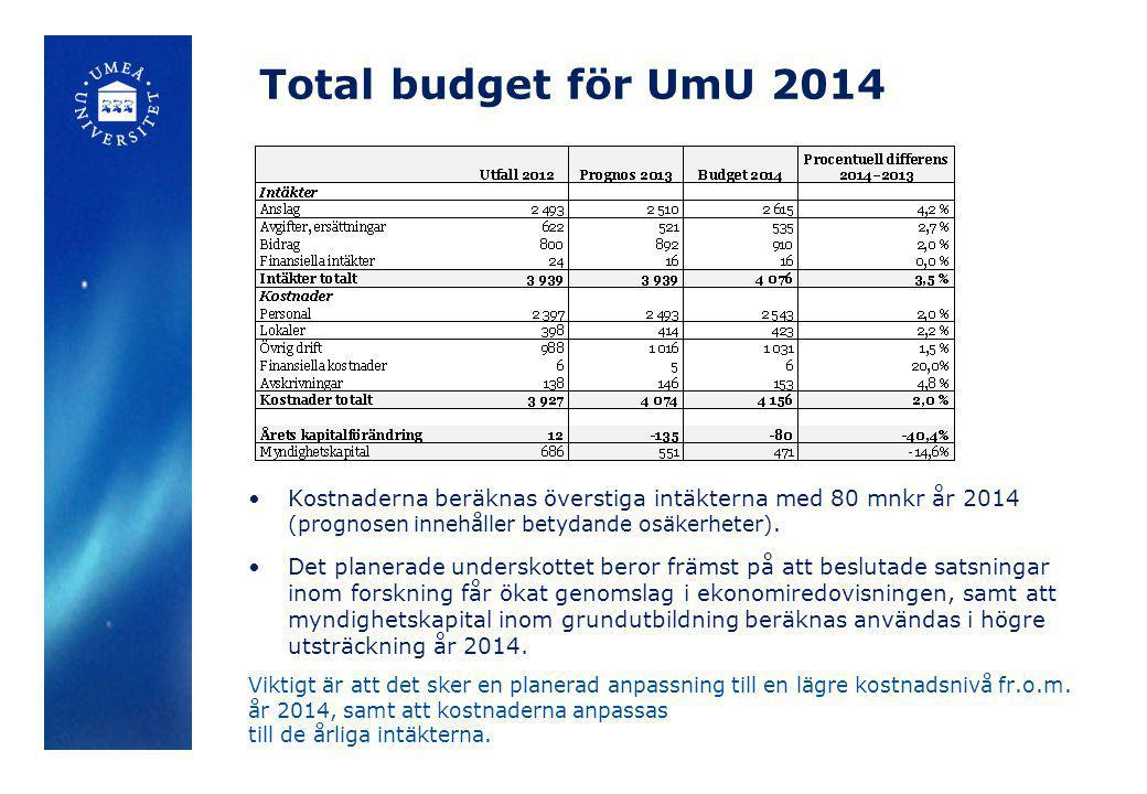 Total budget för UmU 2014 Kostnaderna beräknas överstiga intäkterna med 80 mnkr år 2014 (prognosen innehåller betydande osäkerheter).