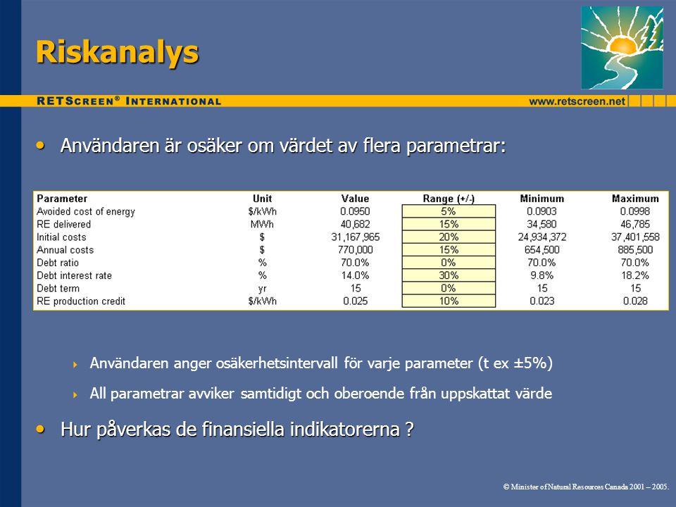 Riskanalys Användaren är osäker om värdet av flera parametrar: