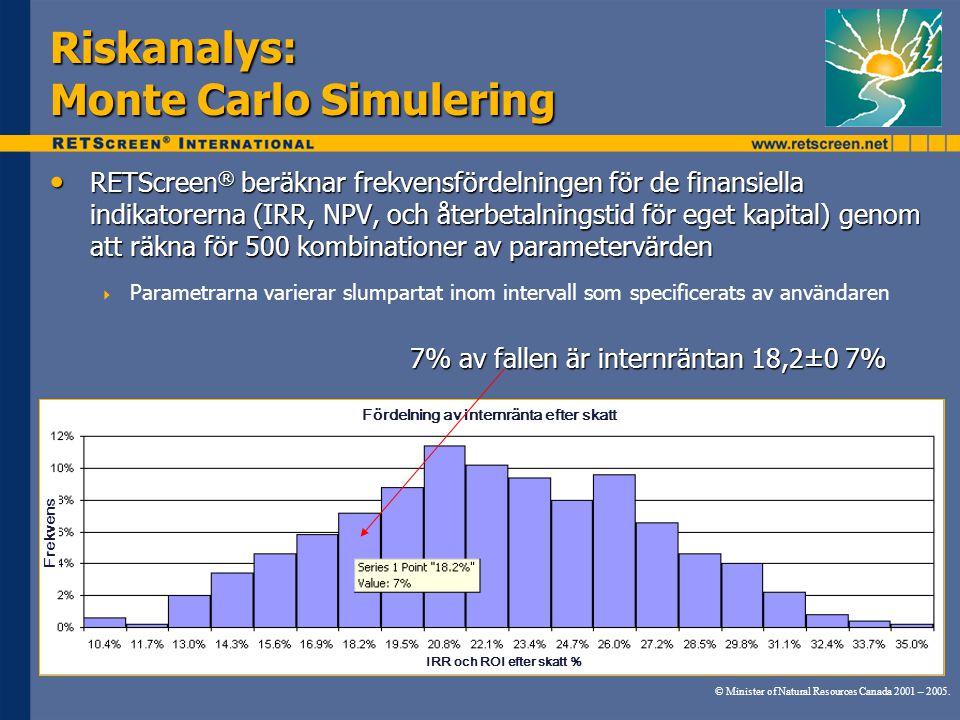 Riskanalys: Monte Carlo Simulering