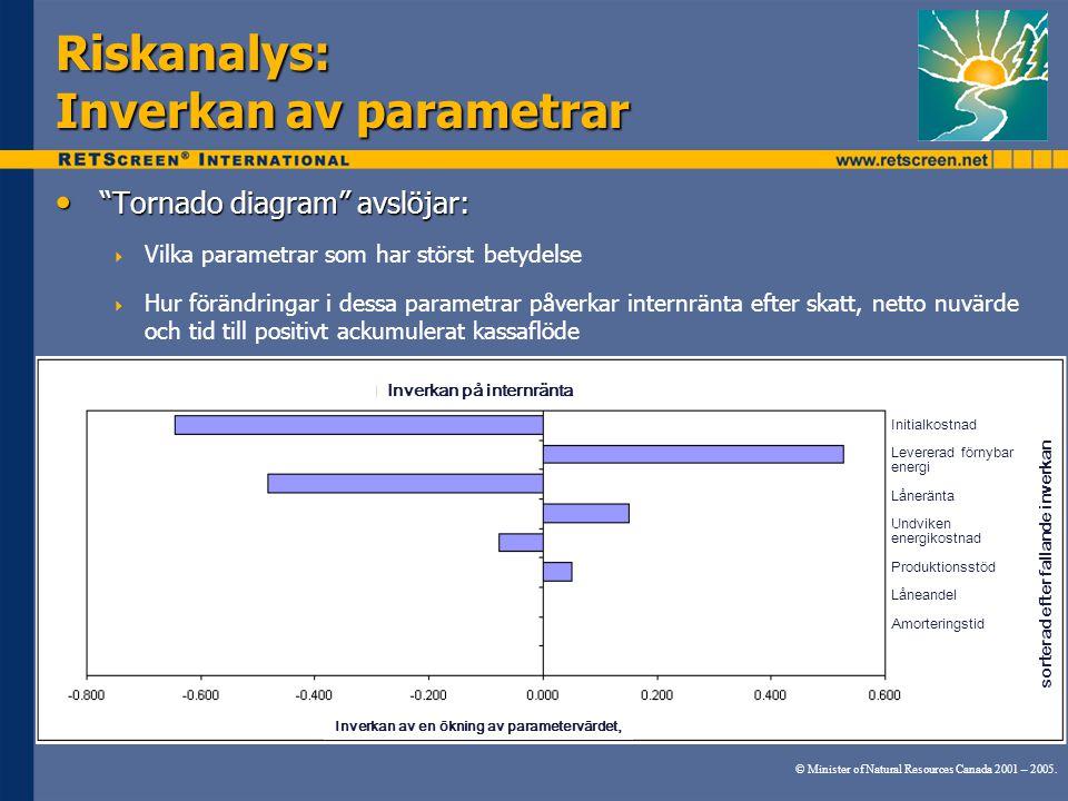 Riskanalys: Inverkan av parametrar